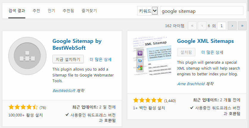 Google sitemap plugin