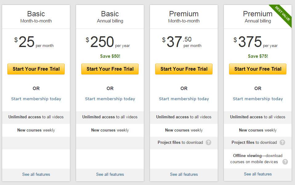 Subscription Plan in Lynda.com