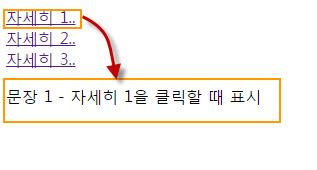 클릭 시 텍스트 표시/숨기기 jQuery
