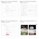 2 Column layout in category in WordPress