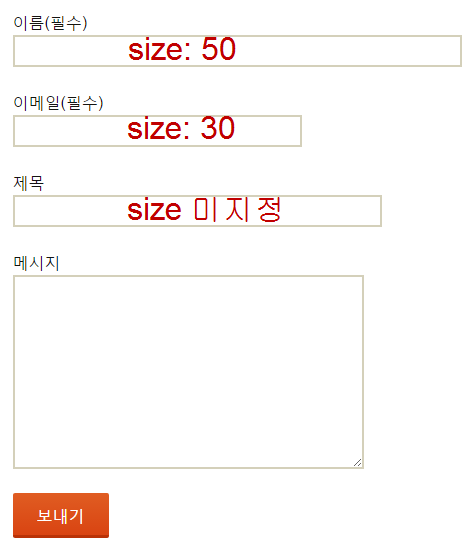 Contact Form 7 - Field Size