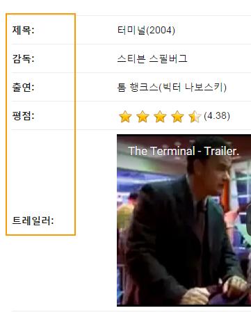 Custom Fields in Movie Review in WordPress