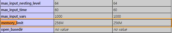 워드프레스에서 메모리(PHP Memory Limit) 확인 및 늘리기