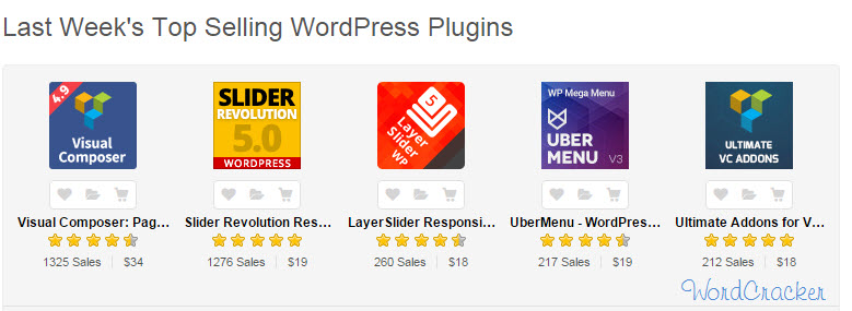 Visual Composer- Best Seller WordPress Plugin