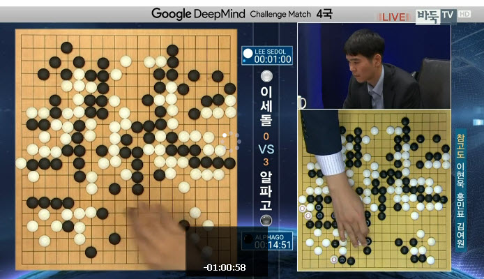 AlphaGo and Sedol Lee Baduk - Round 4