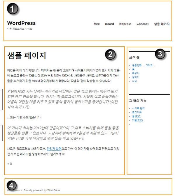 Twenty Sixteen Theme in WordPress - 워드프레스 페이지 구조