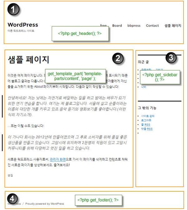 Twenty Sixteen Theme in WordPress with php 2