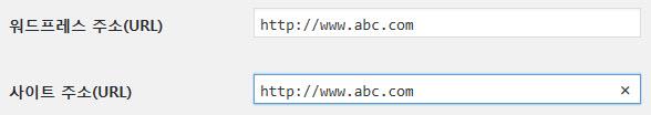 wordpress and site url