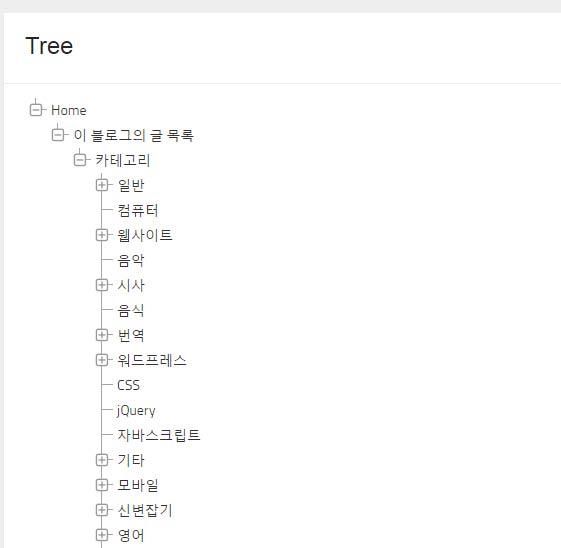 Sitemap-Tree-in-WordPress