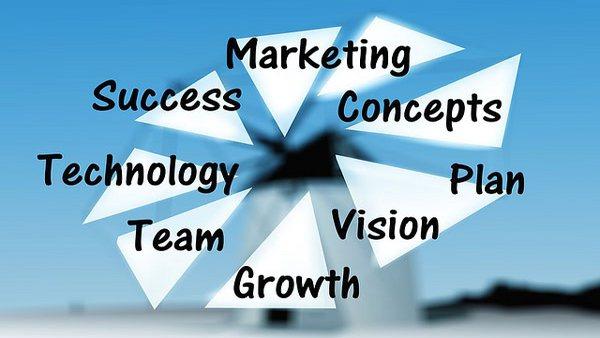Success elements