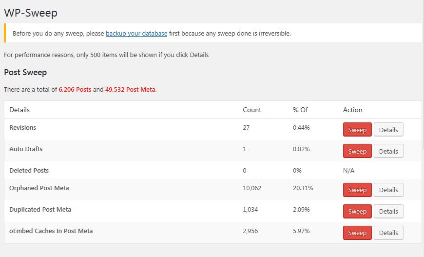 ワードプレスのデータベースを最適化