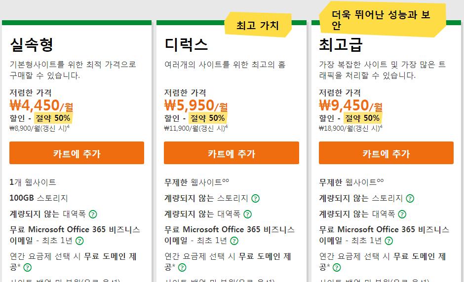 GoDaddy - 해외 웹호스팅을 저렴하게 이용하는 방법: 기간이 만료되면 다른 곳으로 갈아타야 하는 이유