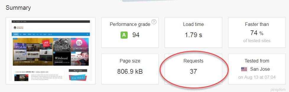 WordPress サイトの速度テスト