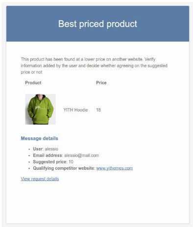 WooCommerce 最安値補償の申請のプラグイン