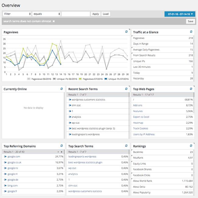 Slimstat Analyticsプラグイン