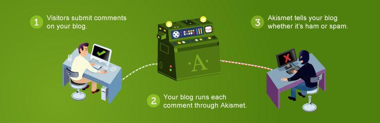 Akismet WordPressのスパム対策プラグインバナー