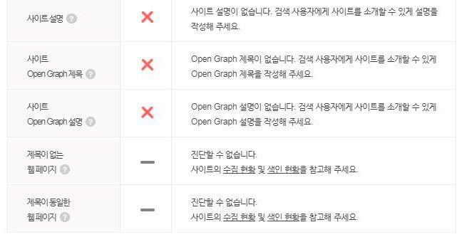 Naver サーチアドバイザーの Naver ウェブマスターツールでサイトの説明がありませんエラー表示