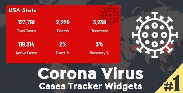 WordPress コロナウイルス感染者の現状ウィジェットプラグイン
