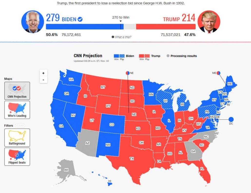 2020년 미국 대선 결과