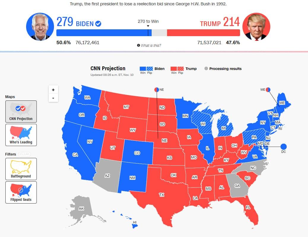 트럼프 대통령 재선 실패