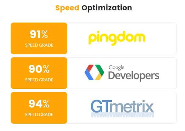 WordPress SEO速度の最適化